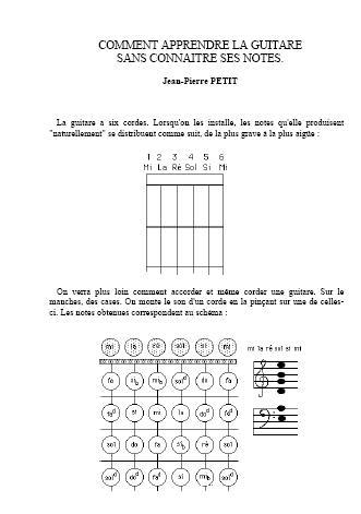 comment apprendre la guitare debutant